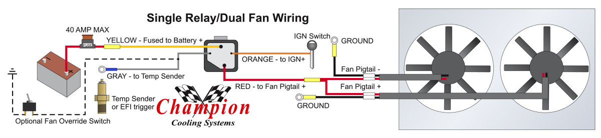 How To Properly Wire Electric Cooling Fans  U2013 Beyond The Checkered Flag