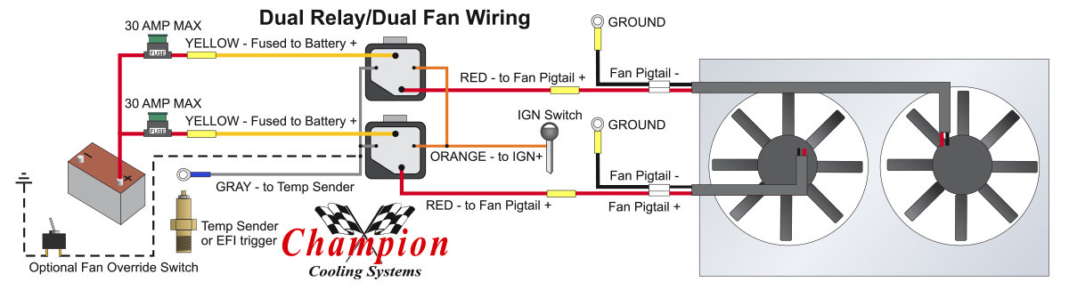 How To Properly Wire Electric Cooling Fans     Beyond the